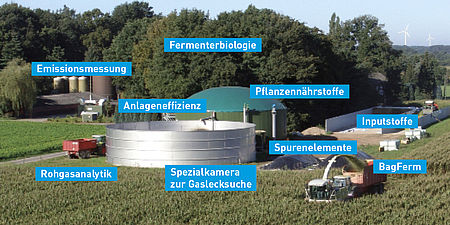 BagFerm for biogas plant operators